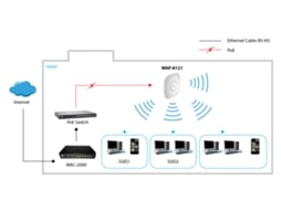 Access Point WLAN LEVELONE WAP-6003 150Mbit/s
