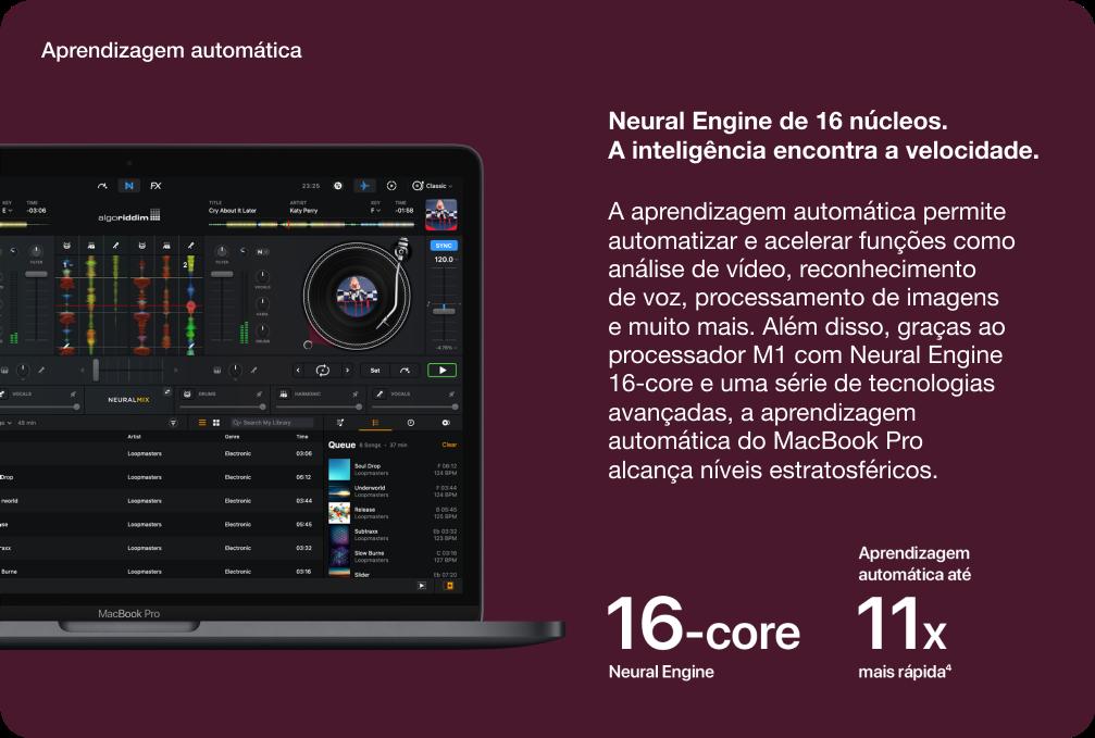 MacBook Pro 3'' Neural Engine 16 Núcleos