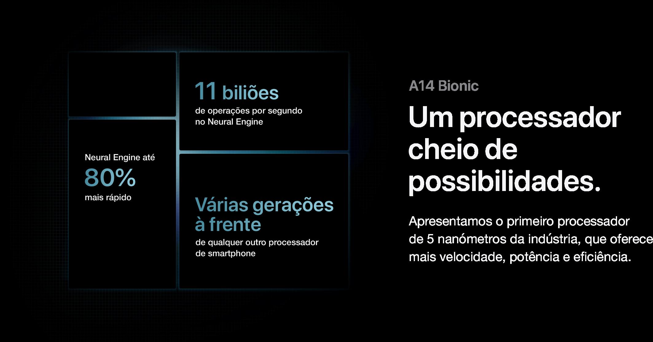iPhone 12 Pro e iPhone 12 Processador A14 Bionic